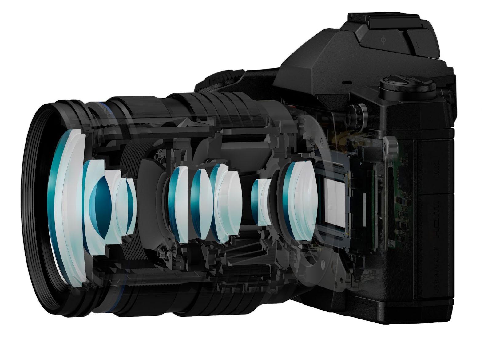 Eine Spiegelreflexkamera im Querschnitt zur Erläuterung eines Linsensystems