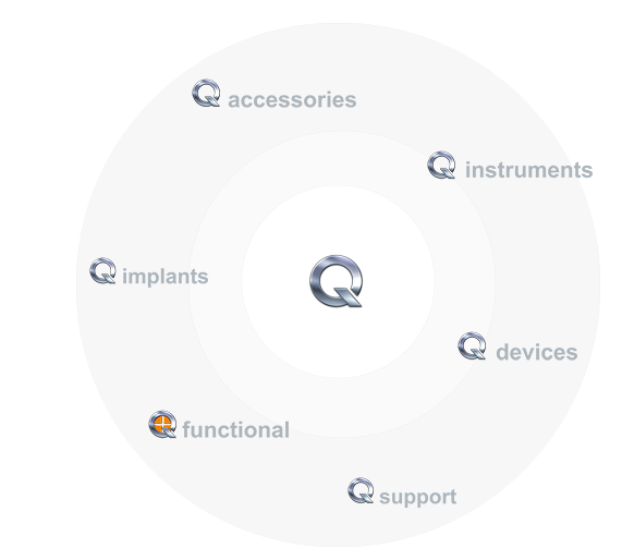Overview of all departments as a full-range provider of ophthalmology